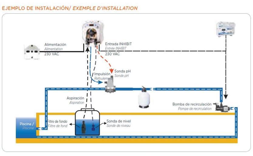 Bomba perist ltica simpool rx aqua water systems mexico for Instalacion bomba piscina